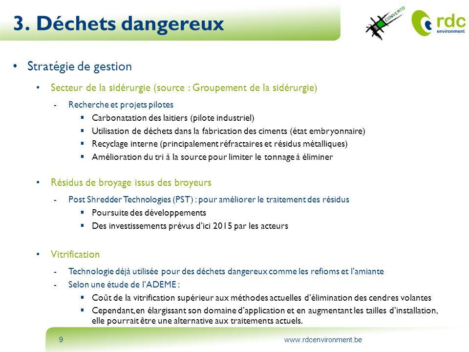 www.rdcenvironment.be9 3. Déchets dangereux • Stratégie de gestion • Secteur de la sidérurgie (source : Groupement de la sidérurgie) -Recherche et pro