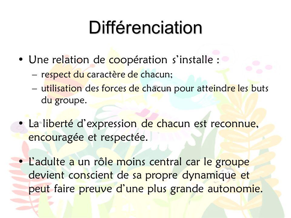 Différenciation •Une relation de coopération s'installe : –respect du caractère de chacun; –utilisation des forces de chacun pour atteindre les buts d