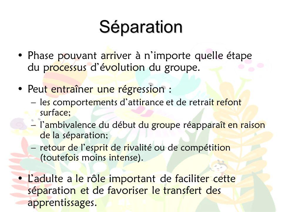 Séparation •Phase pouvant arriver à n'importe quelle étape du processus d'évolution du groupe. •Peut entraîner une régression : –les comportements d'a
