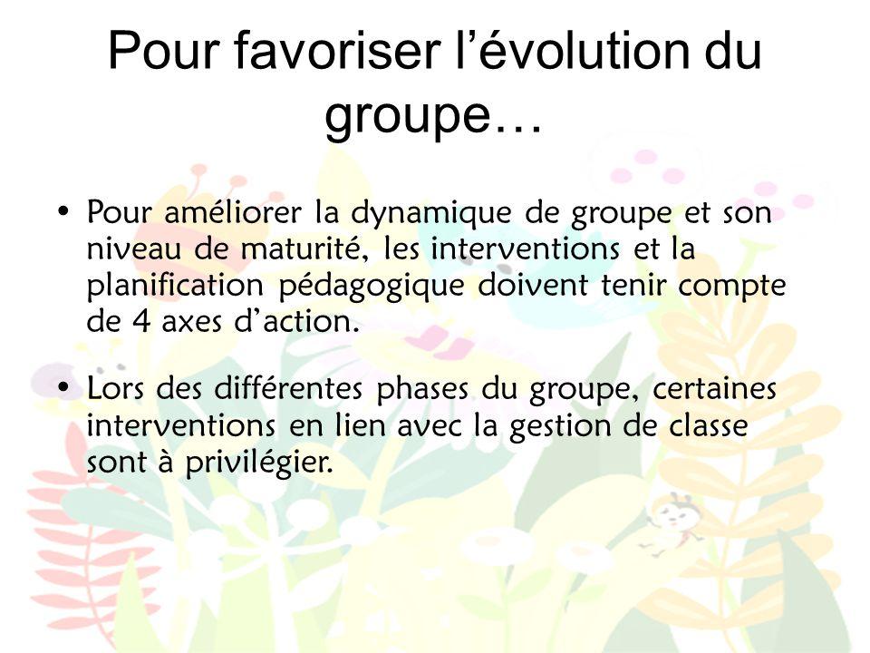 Pour favoriser l'évolution du groupe… •Pour améliorer la dynamique de groupe et son niveau de maturité, les interventions et la planification pédagogi