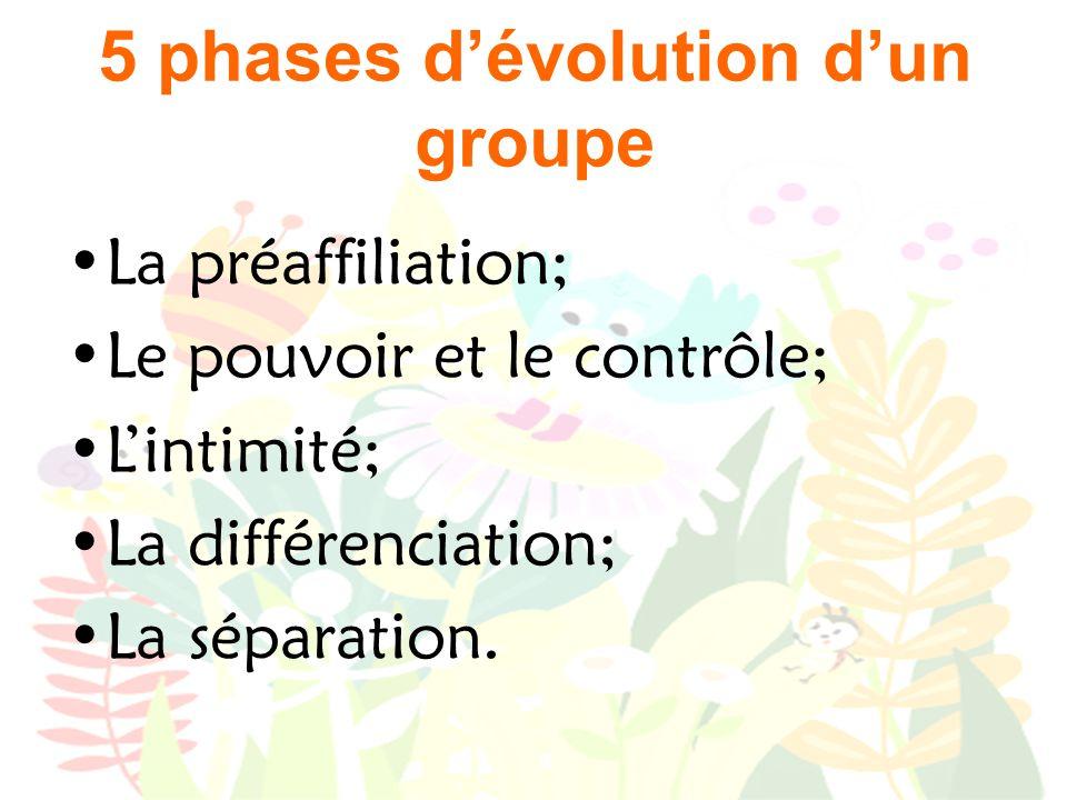 5 phases d'évolution d'un groupe •La préaffiliation; •Le pouvoir et le contrôle; •L'intimité; •La différenciation; •La séparation.