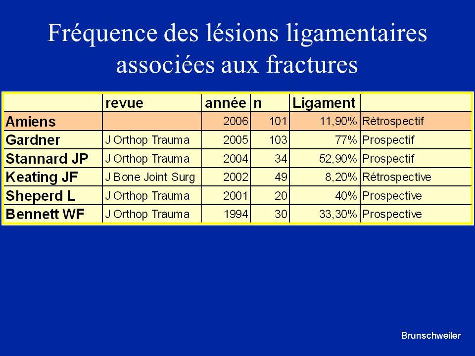 Fréquence des lésions ligamentaires associées aux fractures Brunschweiler