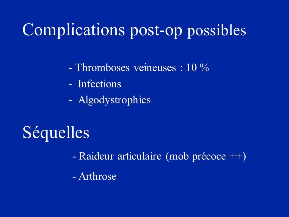 Complications post-op possibles - Thromboses veineuses : 10 % - Infections - Algodystrophies 1 23SG Séquelles - - Raideur articulaire (mob précoce ++)