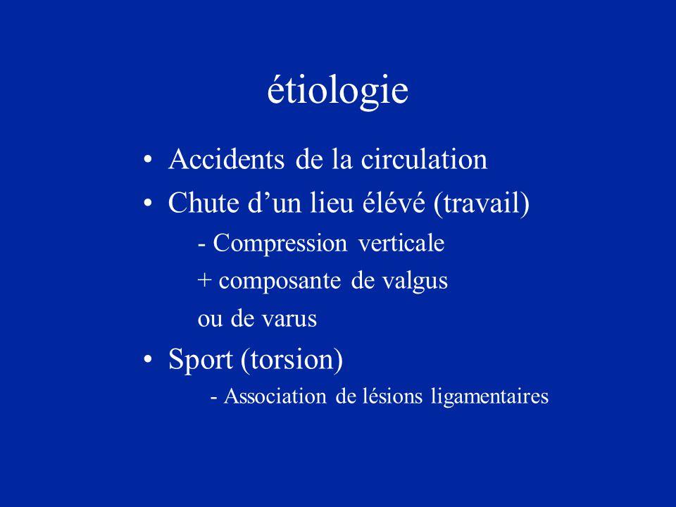 étiologie •Accidents de la circulation •Chute d'un lieu élévé (travail) - Compression verticale + composante de valgus ou de varus •Sport (torsion) -