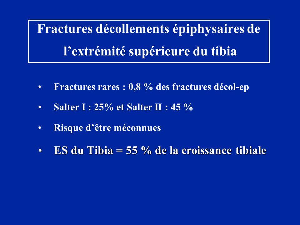 Fractures décollements épiphysaires de l'extrémité supérieure du tibia •Fractures rares : 0,8 % des fractures décol-ep •Salter I : 25% et Salter II :