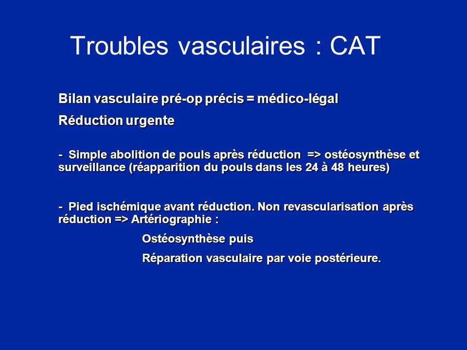 Troubles vasculaires : CAT Bilan vasculaire pré-op précis = médico-légal Réduction urgente Réduction urgente - Simple abolition de pouls après réducti