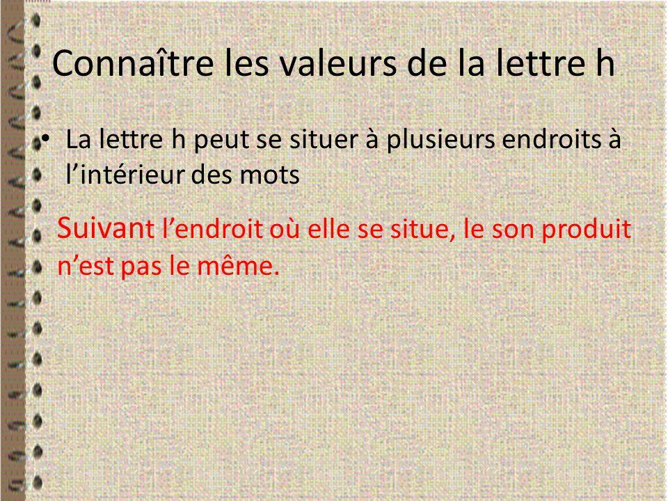Connaître les valeurs de la lettre h • La lettre h peut se situer à plusieurs endroits à l'intérieur des mots Suivan t l'endroit où elle se situe, le
