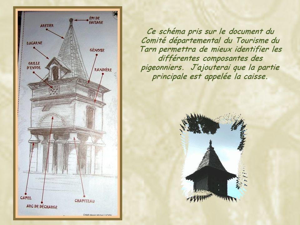 On retrouvera ici les principaux types de pigeonniers : - Pied de Mulet ou Toulousain - Sur Piliers - Sur Arcades - Tour cylindrique - Tour Carrée - Tour Polygonale - Porche - Tour intégrée à l'habitation.
