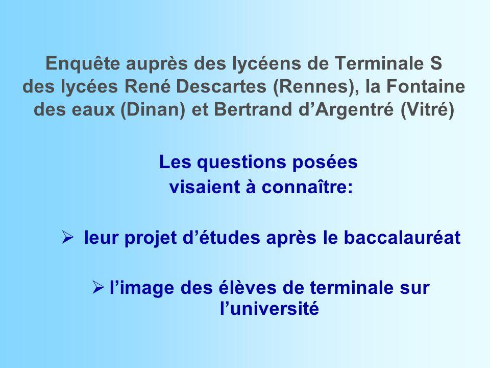 Enquête auprès des lycéens de Terminale S des lycées René Descartes (Rennes), la Fontaine des eaux (Dinan) et Bertrand d'Argentré (Vitré) Les question