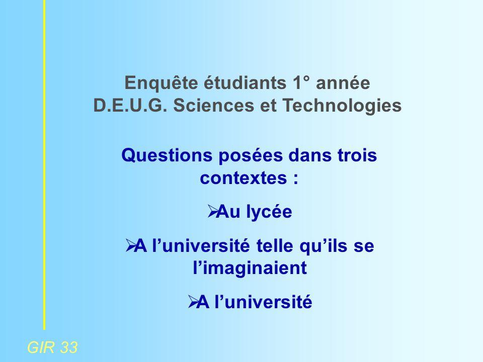 GIR 33 Enquête étudiants 1° année D.E.U.G. Sciences et Technologies Questions posées dans trois contextes :  Au lycée  A l'université telle qu'ils s