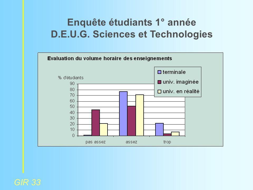 GIR 33 Enquête étudiants 1° année D.E.U.G. Sciences et Technologies