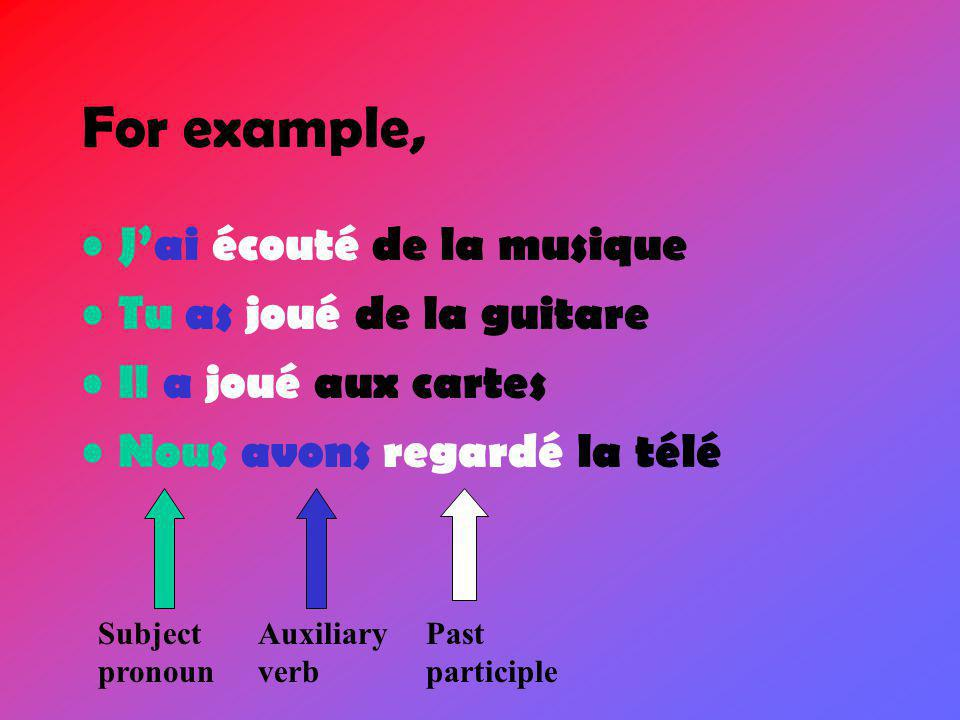 Making the Past Tense 'Le Passé Composé' To make the past tense in French you need: 1.Subject pronoun 2.Auxiliary verb (avoir or être) 3.Past Particip