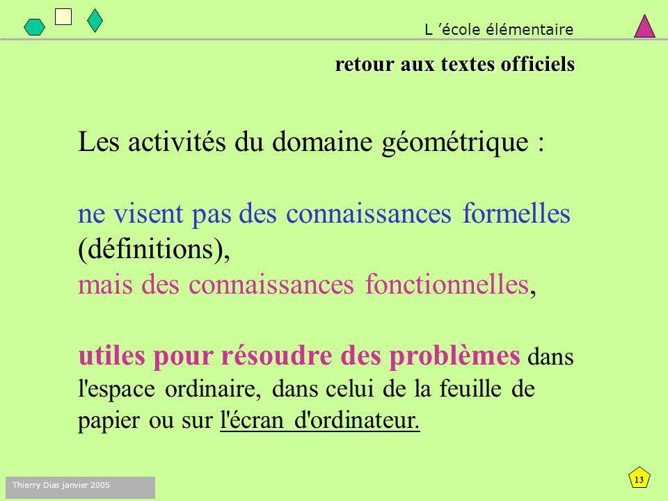 12 Thierry Dias janvier 2005 Comment résoudre ce paradoxe perceptif ?.