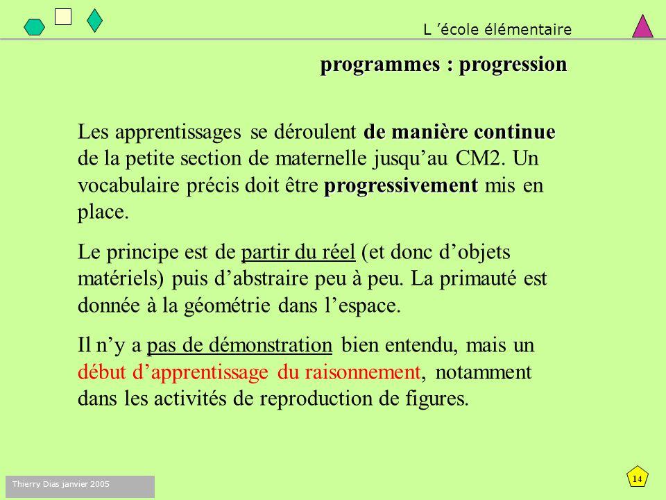 13 Thierry Dias janvier 2005 Les activités du domaine géométrique : ne visent pas des connaissances formelles (définitions), mais des connaissances fo
