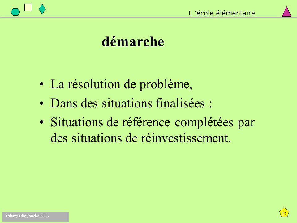 16 Thierry Dias janvier 2005 quatre mots-clés (types de tâches) :  Reproduire : des figures, y compris la réalisation pratique de solides  Décrire :