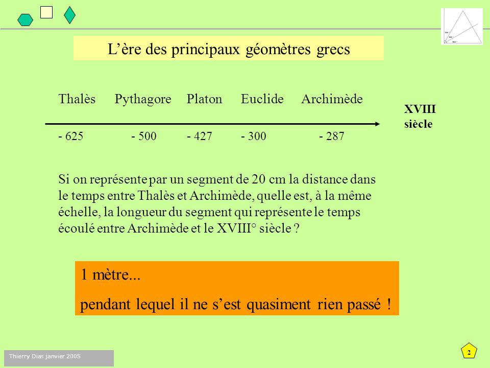 1 Thierry Dias janvier 2005 La géométrie géo : la terre metrikos : mesure
