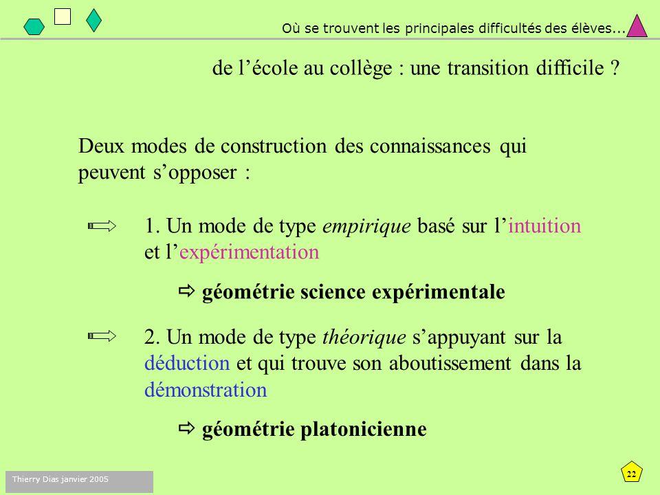 21 Thierry Dias janvier 2005 Le collège Programmes En quatrième : • Pyramide et cône de révolution • Translation (à partir du parallélogramme) • Trian