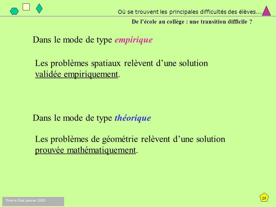 24 Thierry Dias janvier 2005 Dans le mode de type empirique Dans le mode de type théorique Ceci est un carré… et un carré n'est pas un rectangle ! Les