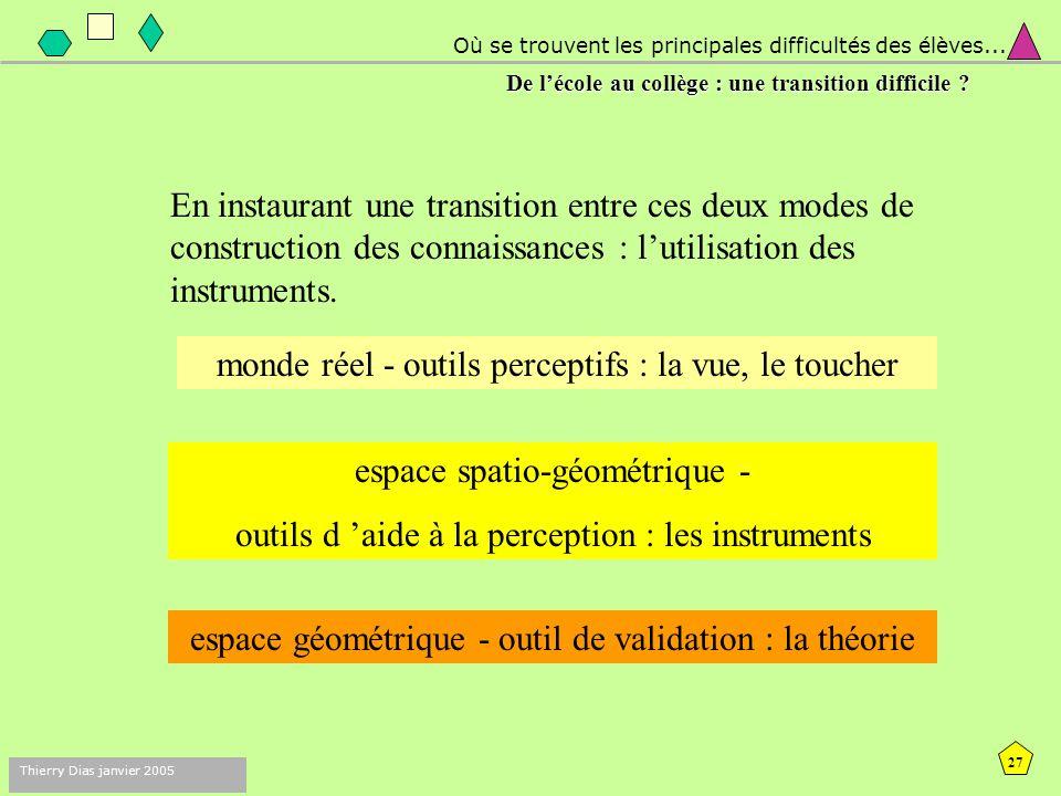 26 Thierry Dias janvier 2005 Où se trouvent les principales difficultés des élèves... De l'école au collège : une transition difficile ? Pour aider le