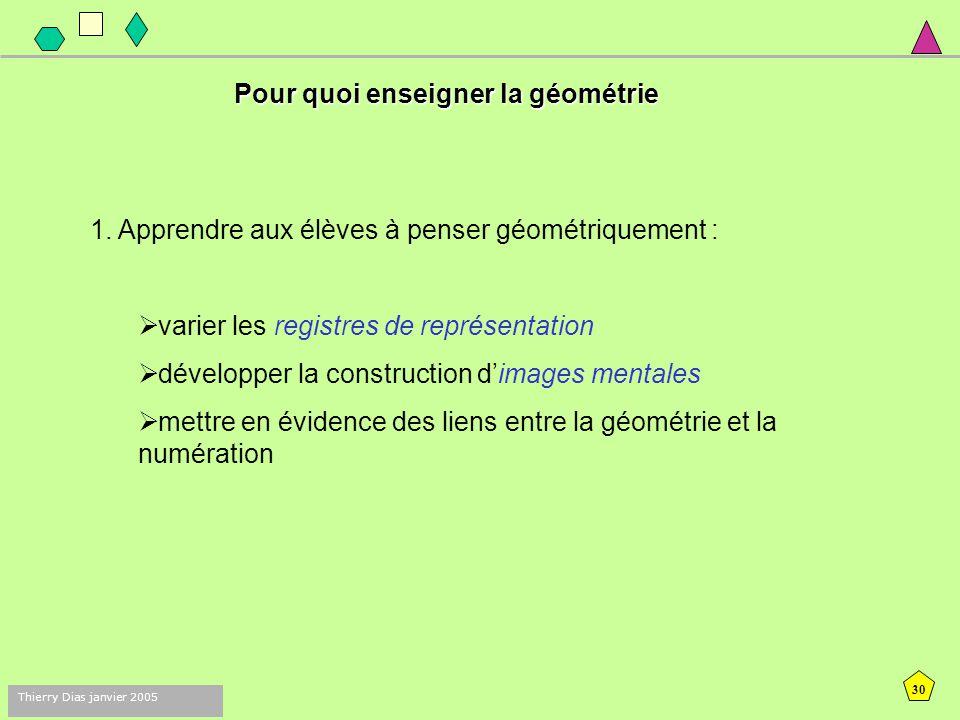 29 Thierry Dias janvier 2005 Pour quoi enseigner la géométrie :  1. Apprendre aux élèves à penser géométriquement  2. Apprendre aux élèves à voir da