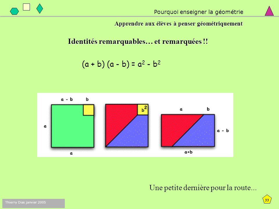 32 Thierry Dias janvier 2005 (a + b) (a + b) = (a+b) 2 = a 2 + 2ab + b 2 Pourquoi enseigner la géométrie Apprendre aux élèves à penser géométriquement Identités remarquables… et remarquées !.