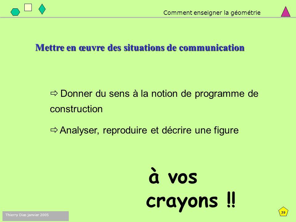 38 Thierry Dias janvier 2005 A la recherche des carrés de Mac Mahon Combien peut-on trouver de façons de colorier complètement ce carré avec 3 couleur