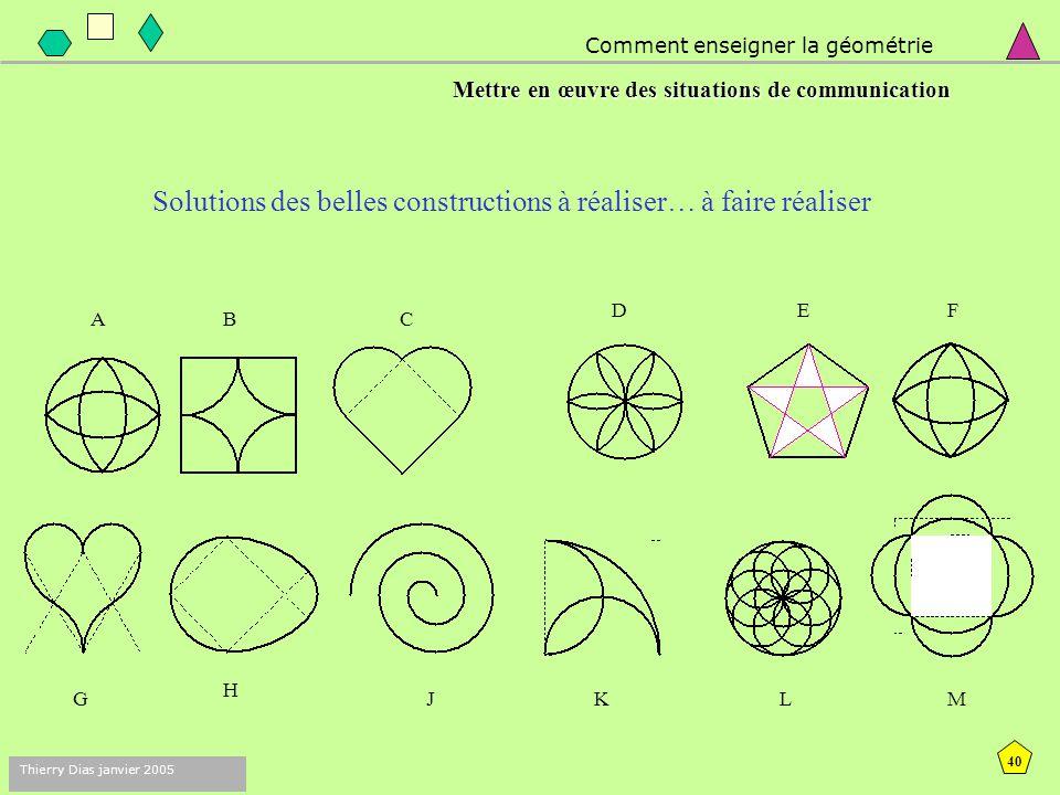 39 Thierry Dias janvier 2005 Comment enseigner la géométrie Mettre en œuvre des situations de communication  Donner du sens à la notion de programme