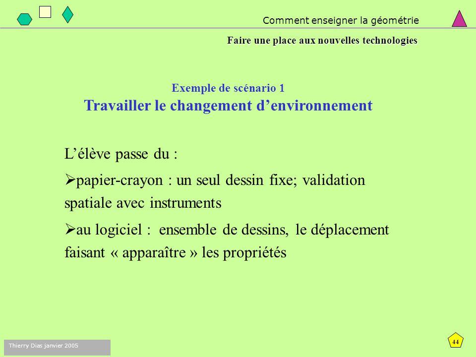 43 Thierry Dias janvier 2005 Un premier axe de recherche…  Limiter le nombre de relations pour faire émerger le concept visé  Faire apparaître les r