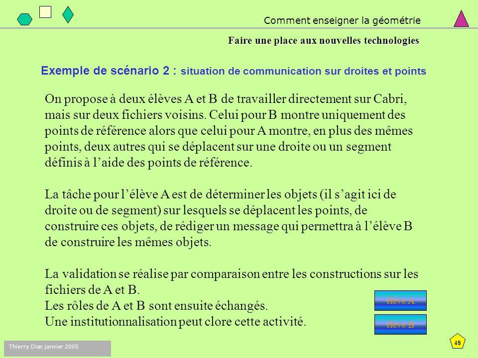 47 Thierry Dias janvier 2005 Comment enseigner la géométrie Faire une place aux nouvelles technologies Exemple de scénario 2 : situation de communication sur droites et points Objectifs Mathématiques Ancrer les notions de droite et de segment.