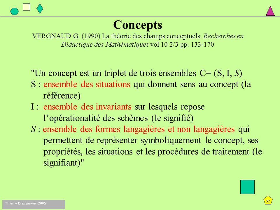 51 Thierry Dias janvier 2005 Comment enseigner la géométrie Faire une place aux nouvelles technologies Situation 2 Exemple de scénario 4