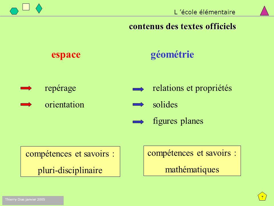 6 Thierry Dias janvier 2005 Le géoplan 3 x 3 Combien peut-on tracer (fabriquer) de triangles et de quadrilatères (non croisés) différents sur ce géopl