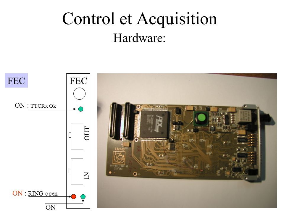 Control et Acquisition Hardware: FEC ON : TTCRx Ok ON : RING open FEC OUT IN ON