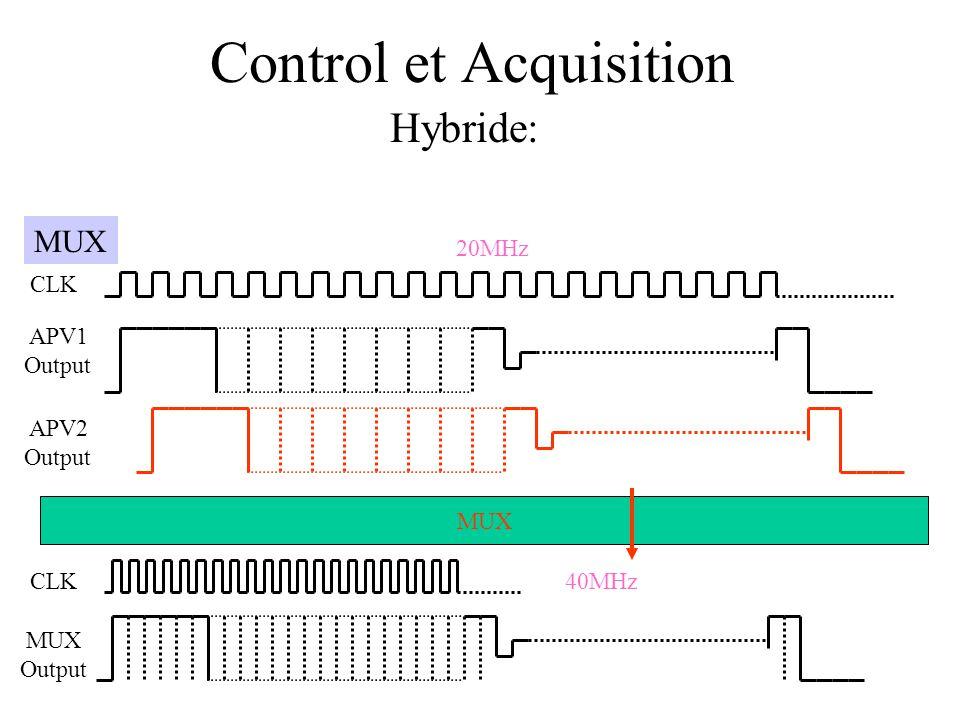 Control et Acquisition Hybride: MUX 20MHz 40MHz CLK APV1 Output APV2 Output MUX Output