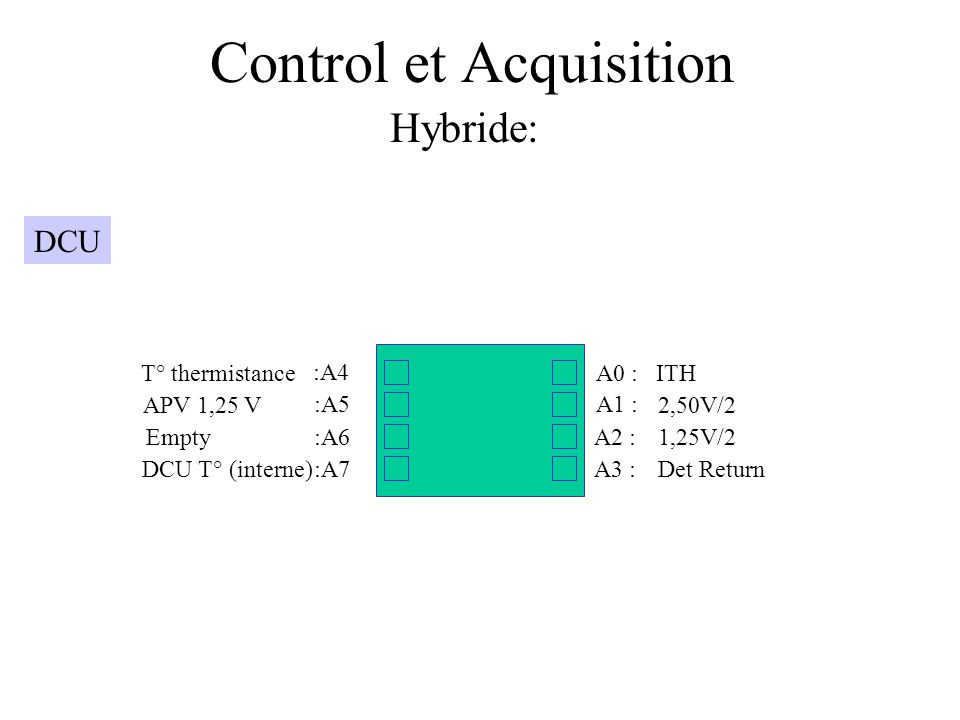 Control et Acquisition Hybride: DCU A0 : A1 : A2 : A3 : :A4 :A5 :A6 :A7 ITH 2,50V/2 1,25V/2 Det Return T° thermistance APV 1,25 V Empty DCU T° (interne)