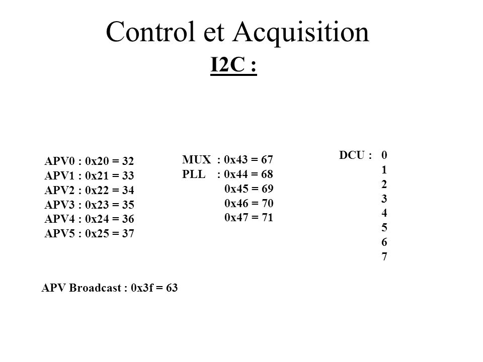 Control et Acquisition I2C : APV0 : 0x20 = 32 APV1 : 0x21 = 33 APV2 : 0x22 = 34 APV3 : 0x23 = 35 APV4 : 0x24 = 36 APV5 : 0x25 = 37 MUX : 0x43 = 67 PLL : 0x44 = 68 0x45 = 69 0x46 = 70 0x47 = 71 APV Broadcast : 0x3f = 63 DCU : 0 1 2 3 4 5 6 7