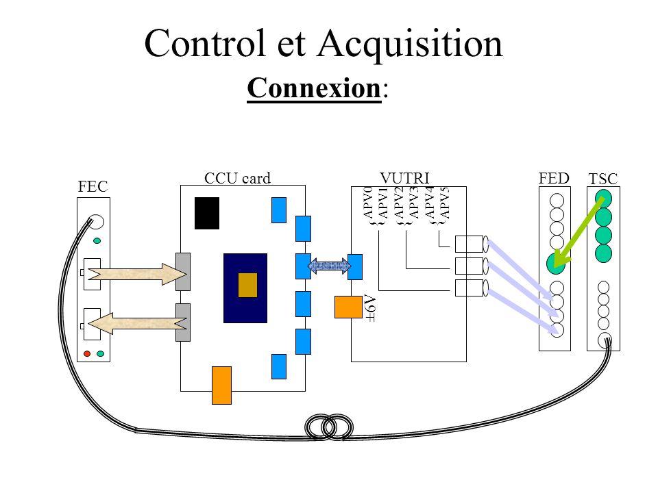 Control et Acquisition Connexion: ±6V APV0 APV1 APV2 APV3 APV4 APV5 {{ { FEC TSC FEDVUTRICCU card