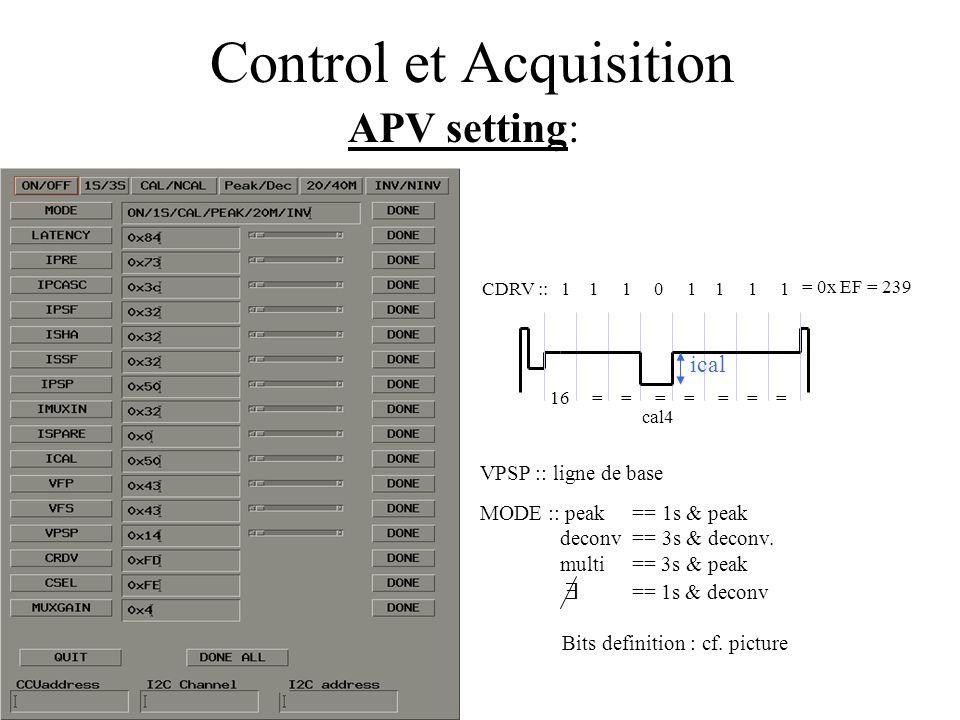Control et Acquisition APV setting: CDRV :: 1 1 1 0 1 1 1 1 16 = = = = = = = cal4 = 0x EF = 239 ical VPSP :: ligne de base MODE :: peak == 1s & peak deconv == 3s & deconv.