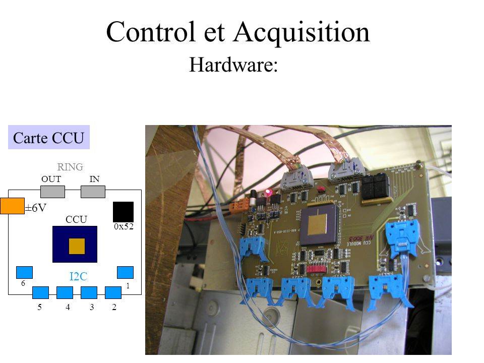 Control et Acquisition Hardware: Carte CCU 1 2 345 6 CCU 0x52 ±6V INOUT I2C RING