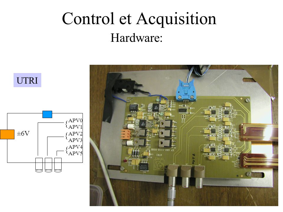 Control et Acquisition Hardware: UTRI ±6V APV0 APV1 APV2 APV3 APV4 APV5 { { {
