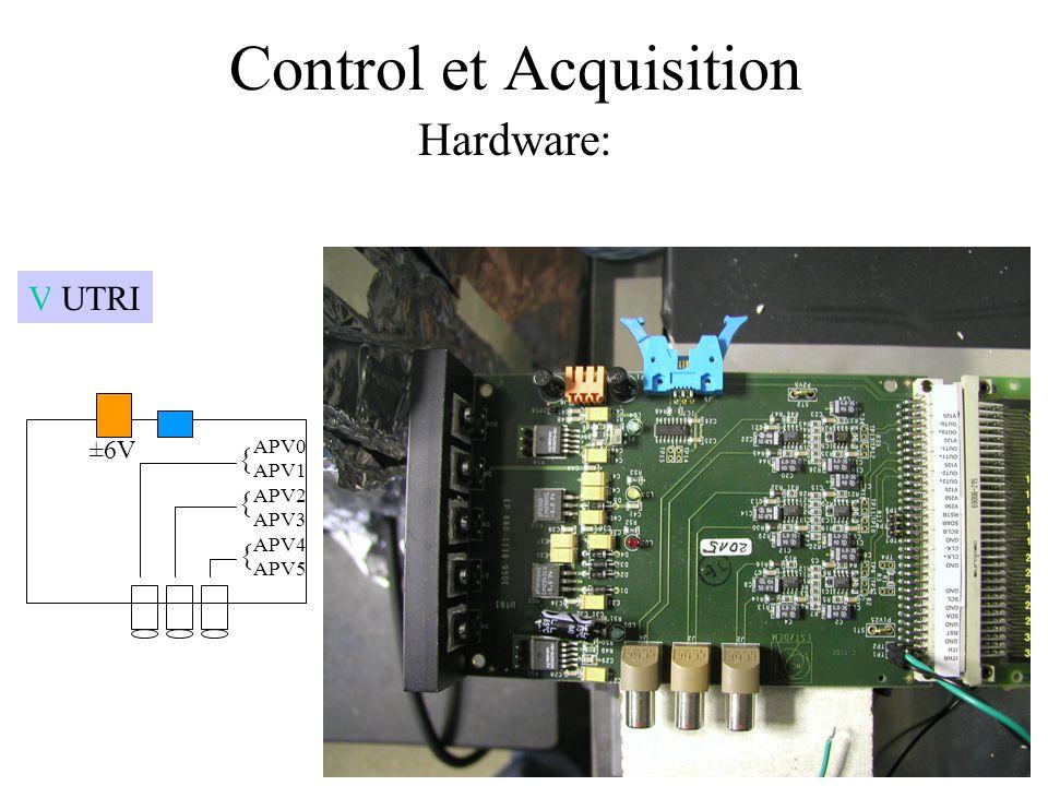 Control et Acquisition Hardware: VUTRI ±6V APV0 APV1 APV2 APV3 APV4 APV5 { { {