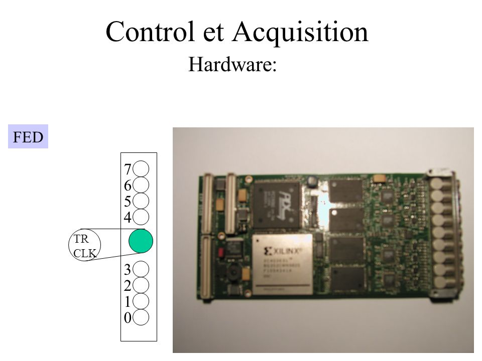 Control et Acquisition Hardware: TSC TR CLK Seq OUT Trg input Trg Ok To FED Clk input Clk output