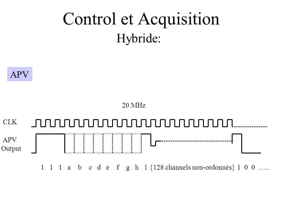 Control et Acquisition Hybride: APV 1 1 1 a b c d e f g h 1 {128 channels non-ordonnés} 1 0 0 …..