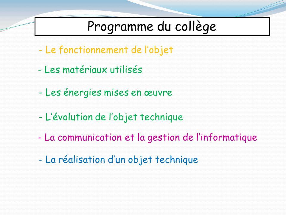 Programme du collège - Le fonctionnement de l'objet - Les matériaux utilisés - Les énergies mises en œuvre - L'évolution de l'objet technique - La communication et la gestion de l'informatique - La réalisation d'un objet technique