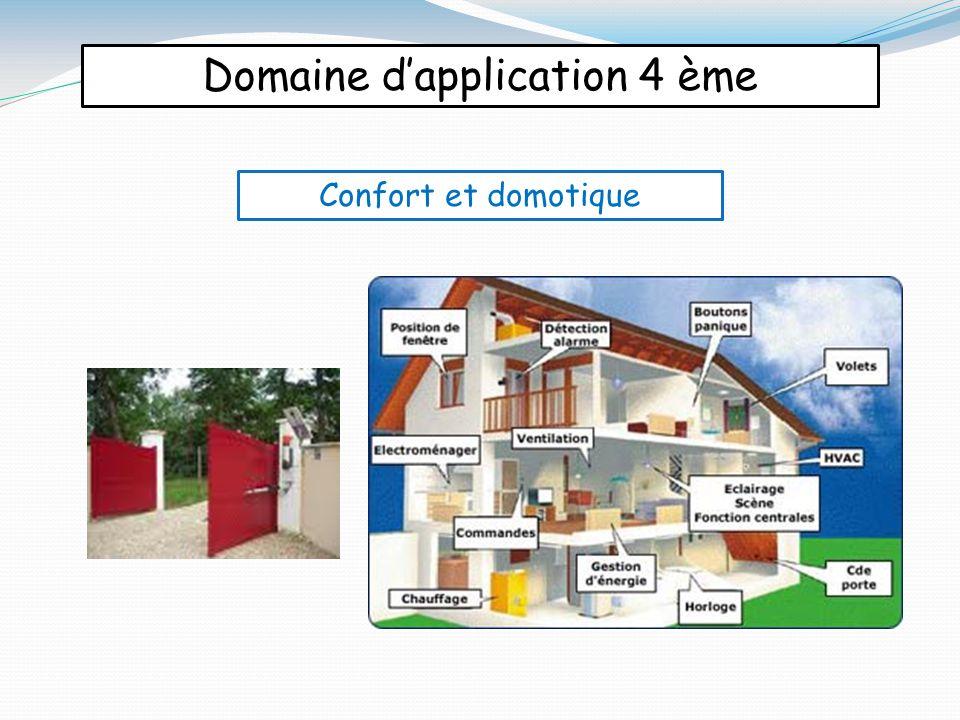 Domaine d'application 4 ème Confort et domotique
