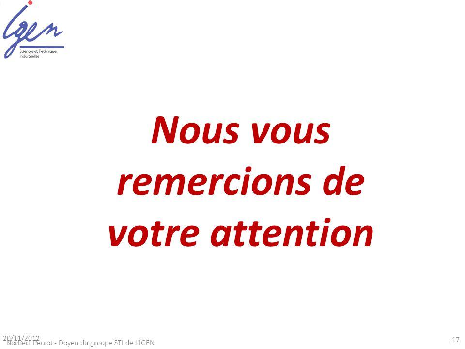 Nous vous remercions de votre attention Norbert Perrot - Doyen du groupe STI de l'IGEN 20/11/2012 17