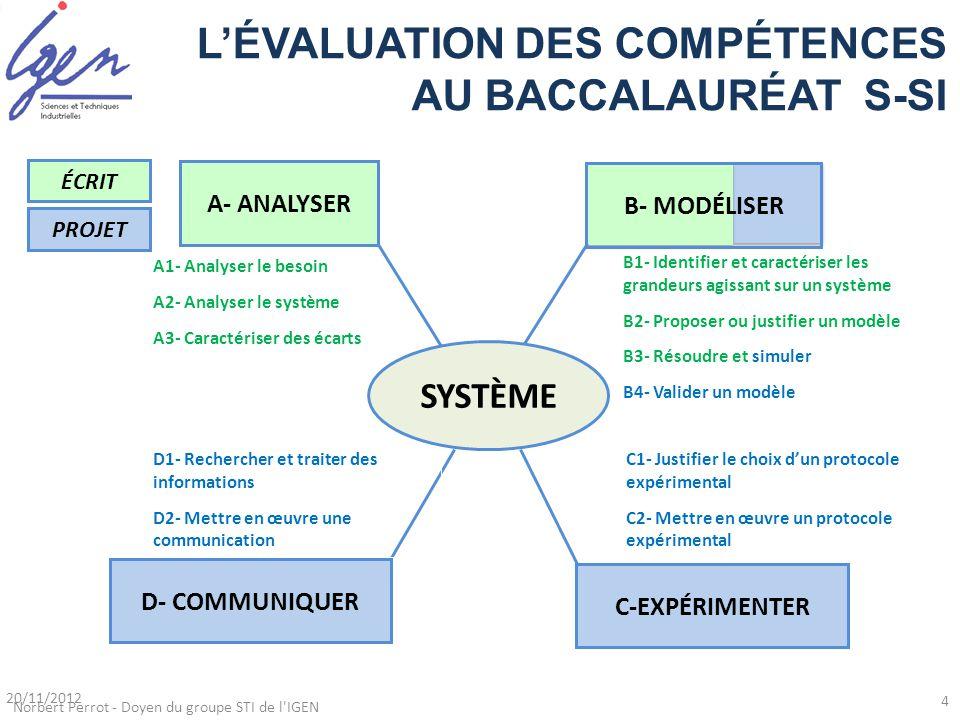 L'ÉVALUATION DES COMPÉTENCES AU BACCALAURÉAT S-SI B1- Identifier et caractériser les grandeurs agissant sur un système B2- Proposer ou justifier un mo