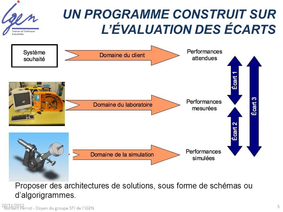UN PROGRAMME CONSTRUIT SUR L'ÉVALUATION DES ÉCARTS Norbert Perrot - Doyen du groupe STI de l'IGEN Proposer des architectures de solutions, sous forme