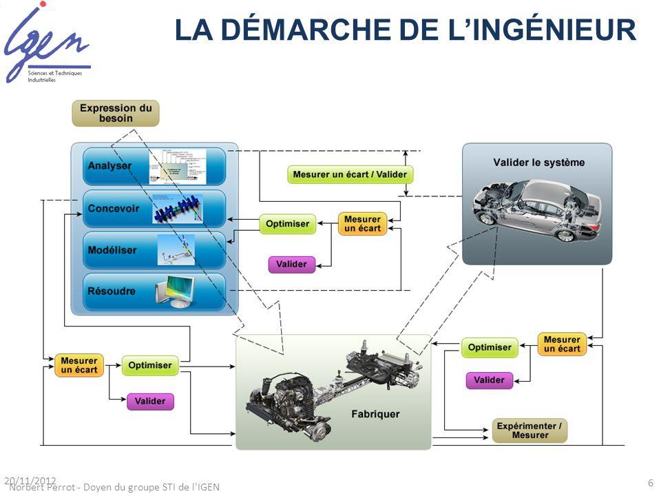 LA DÉMARCHE DE L'INGÉNIEUR Norbert Perrot - Doyen du groupe STI de l'IGEN 20/11/2012 6