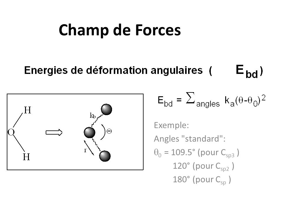 Champ de Forces Exemple: Angles standard :  0 = 109.5° (pour C sp3 ) 120° (pour C sp2 ) 180° (pour C sp )