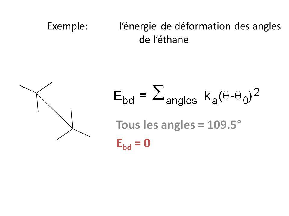 Exemple: l'énergie de déformation des angles de l'éthane Tous les angles = 109.5° E bd = 0